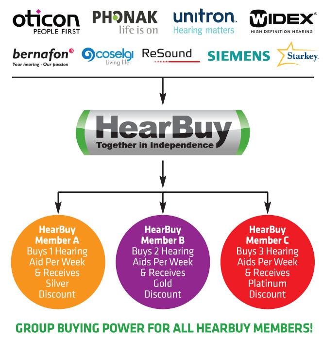 group-buying-power21